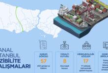 Kanal İstanbul Güzergah
